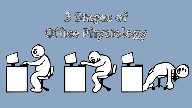 3StagesOfOfficePhysiology